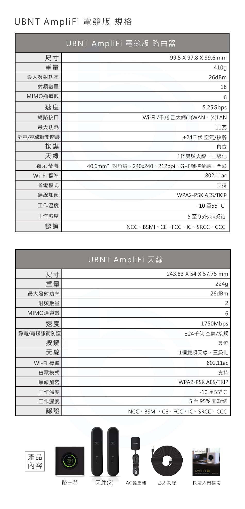 AmpliFi Mesh Wi-Fi System. Gamer's Edition 電競版 組合包 14