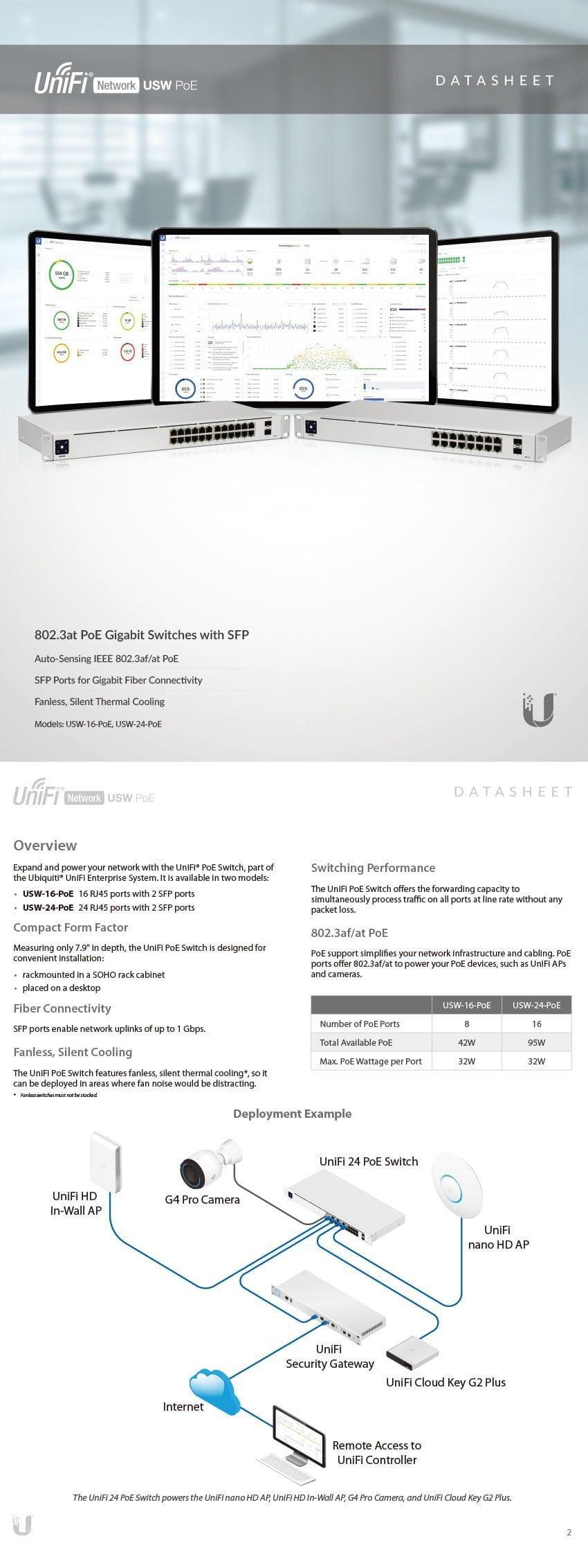 Unifi 交換機 24Port Gen2 7