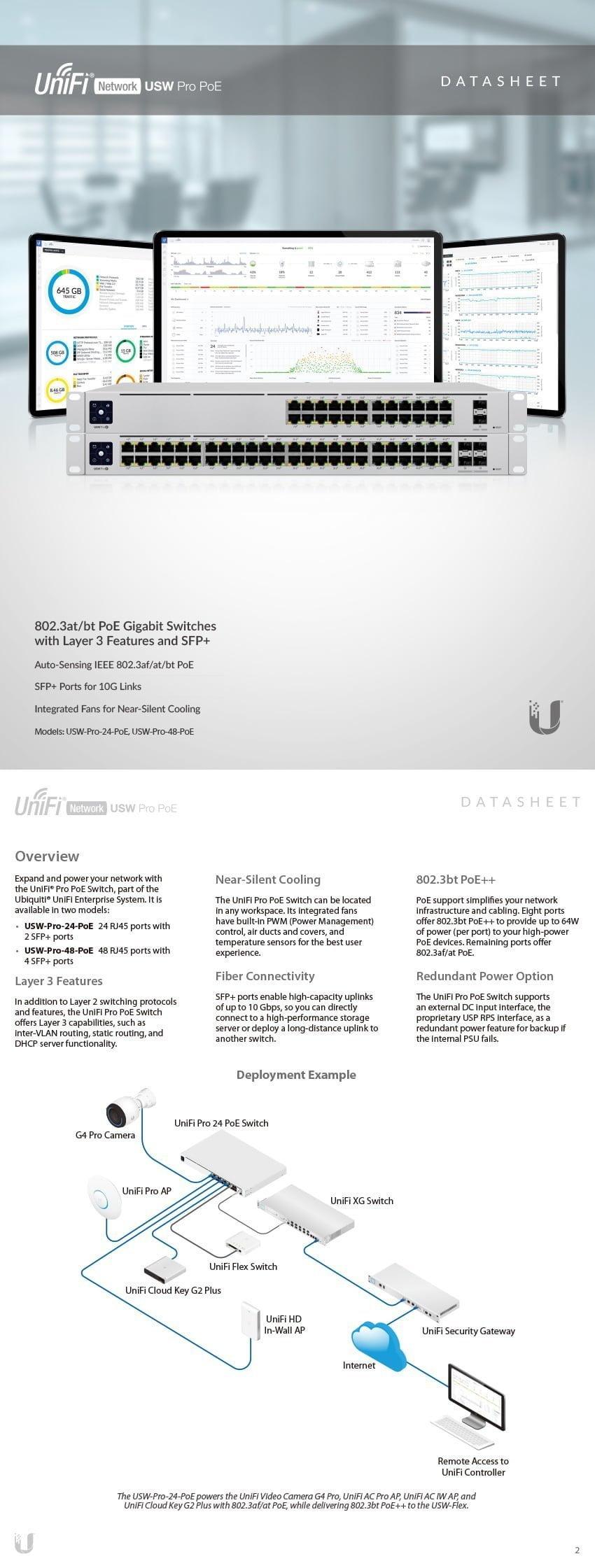 UniFi 交換機 Pro 24Port Gen2 7
